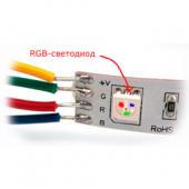 Светодиодная лента 12V RGB